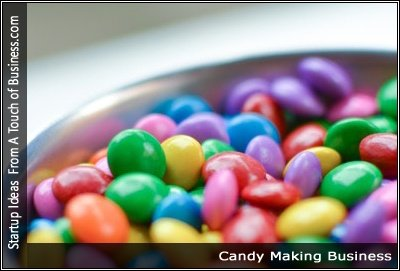 Image of a dish of candy
