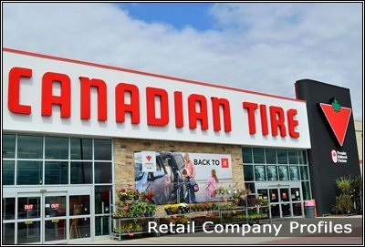 Image of a Canadian Tire Store